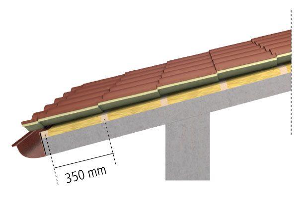 Installazione su isolante flessibile